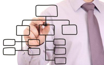 Beginner's Guide to Understanding WordPress File Structure & Database
