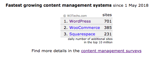 WordPress a secure platform