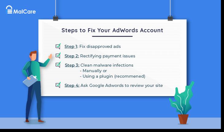 Fix Google Adwords Account Suspension