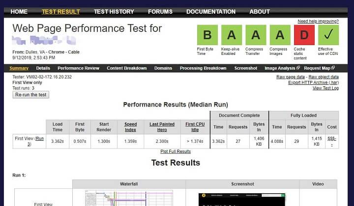 site performance