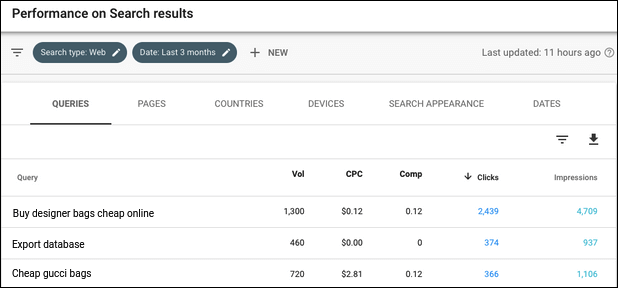 google search console performance
