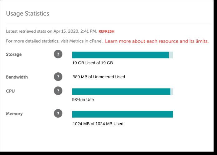 host bandwidth usage statistic