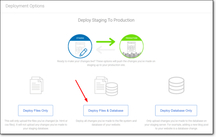 merge bluehost staging site with the live site