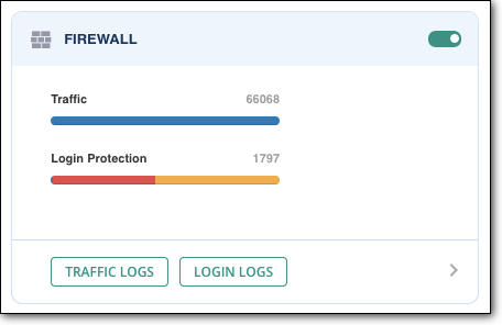 Active Firewall on MalCare