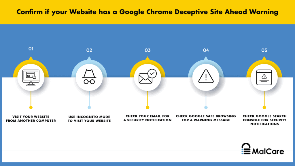 Steps to confirm google chrome deceptive site ahead warning