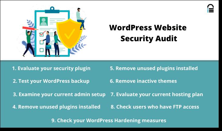 wordpress website security audit checklist