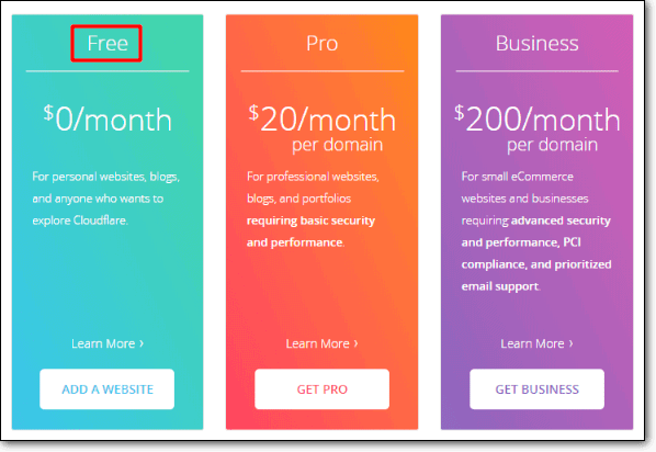 cloudflare free