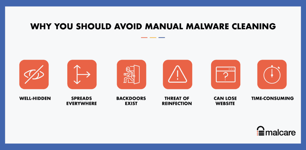 why you should avoid manual malware cleaning